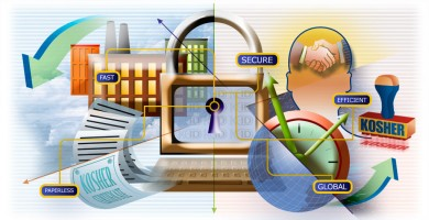 """A Collage Of Images Including A Lock, A Clock, A Globe, A Stamp With """"Kosher"""" On It, A Kosher Certificate, A Handshake, Etc"""